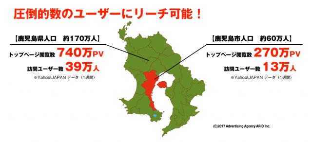 Y!BP鹿児島リーチ数